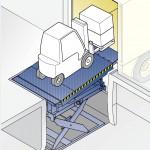Модели, описания ножничных мостов Херман