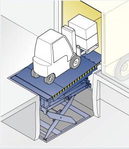 Подъемный ножничный стол Херман