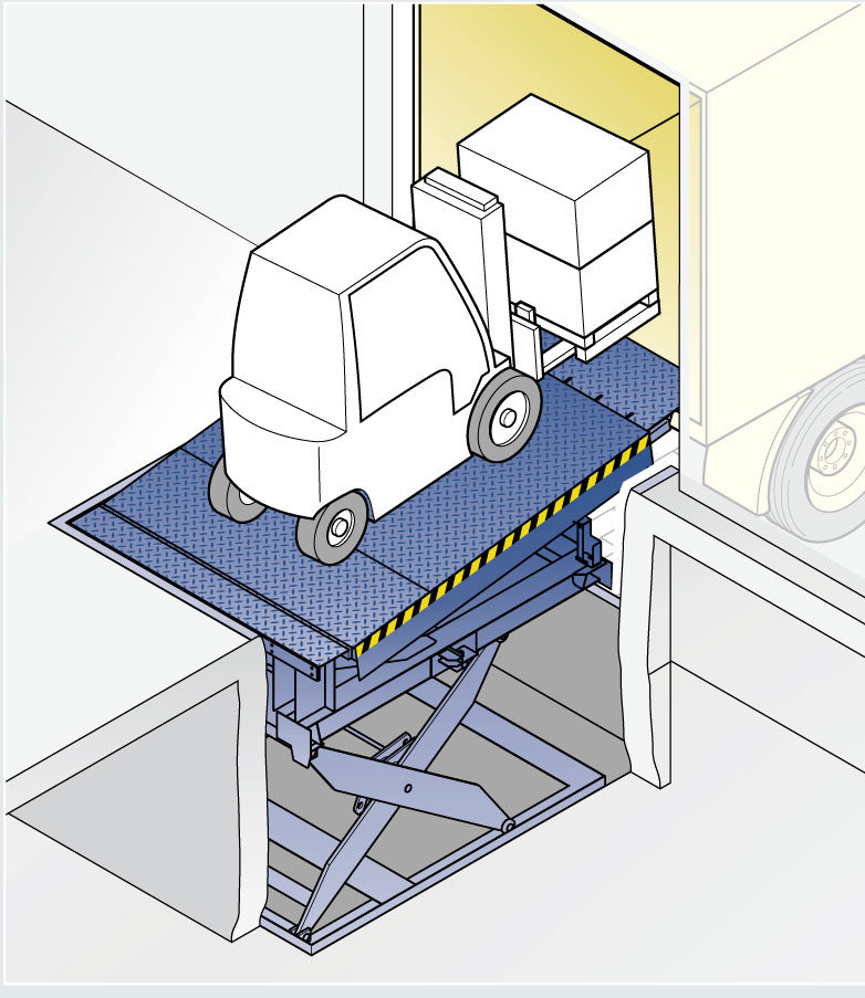 Автоматические ворота херман