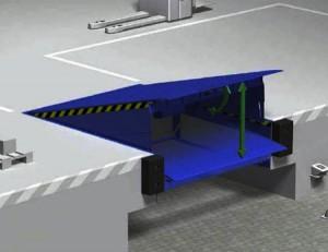 Уравнительные платформы Doorhan DLHH с поворотной аппарелью